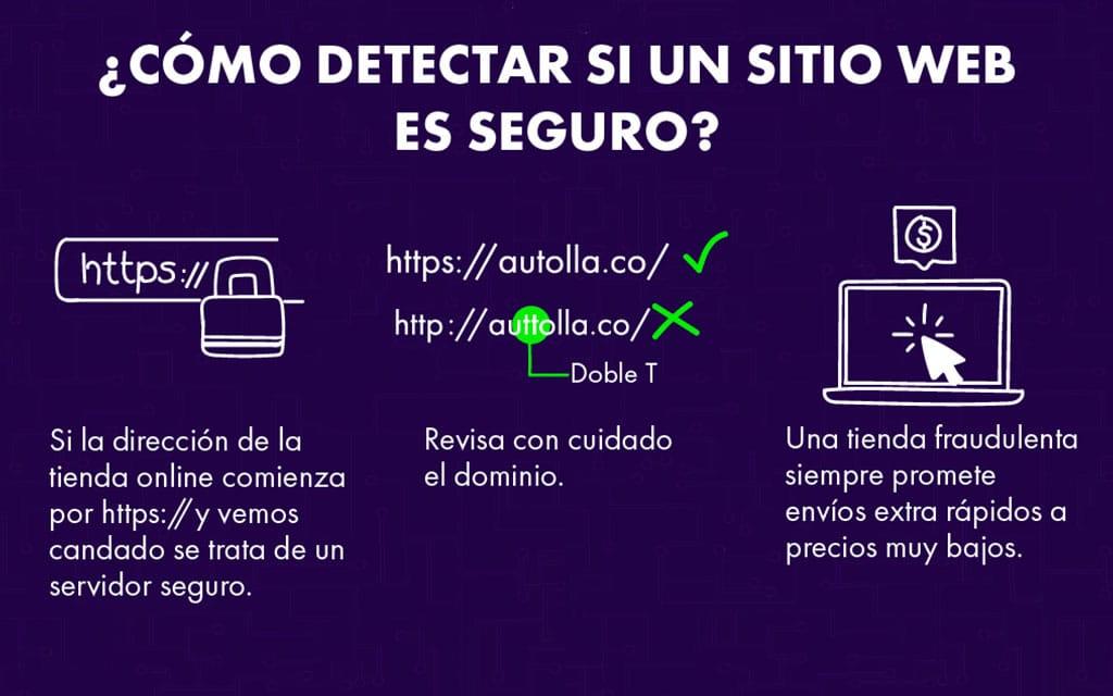 Pasos para detectar si un sitio web es seguro: revisar URL y no confiarse de envíos extra rápidos y precios muy bajos