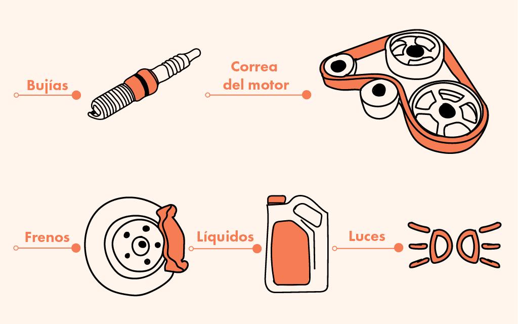 Elementos de vehículos: Bujías, correa del motor, frenos, líquidos y luces