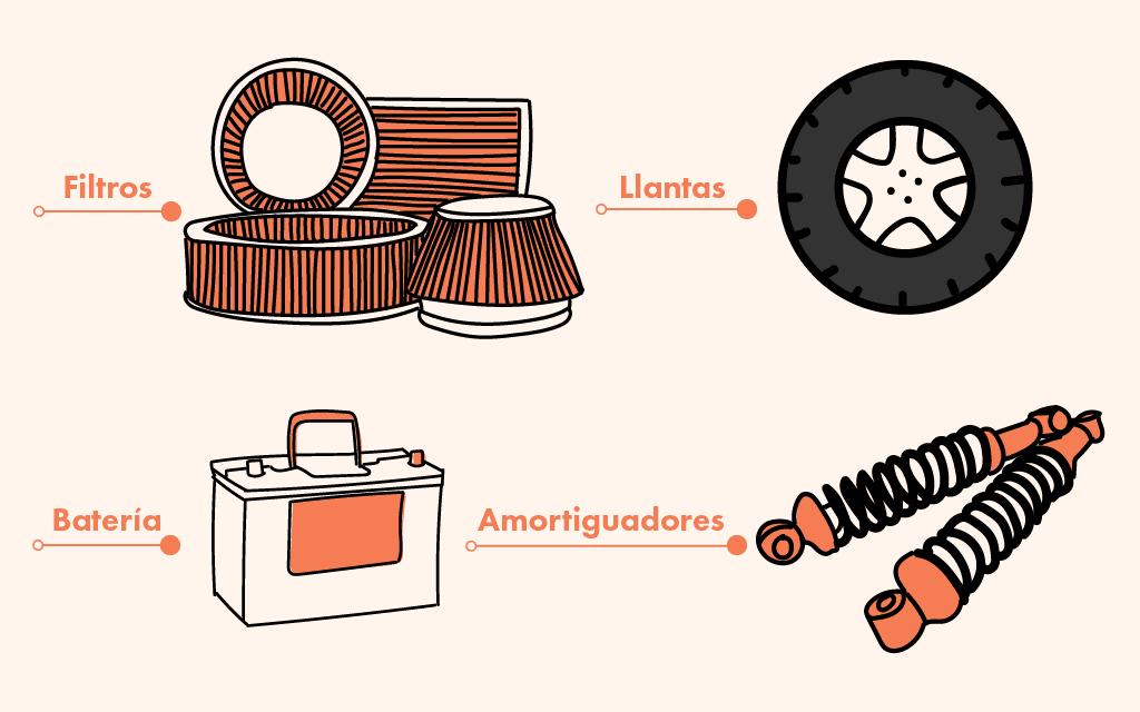 Elementos de vehículos: Filtros, llantas, batería y amortiguadores